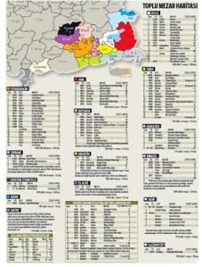 İnsan Hakları Derneği: 253 Toplu Mezarda 3248 Kişi Yatıyor